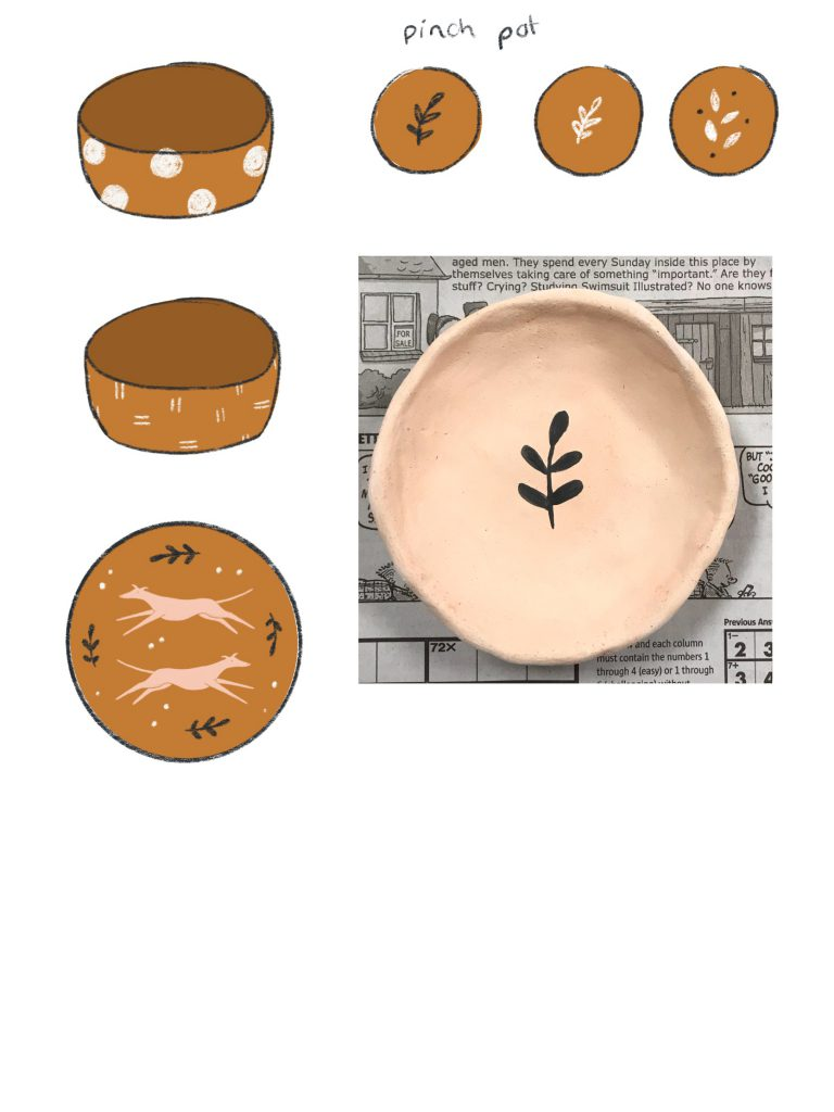 Sketches of pottery plans